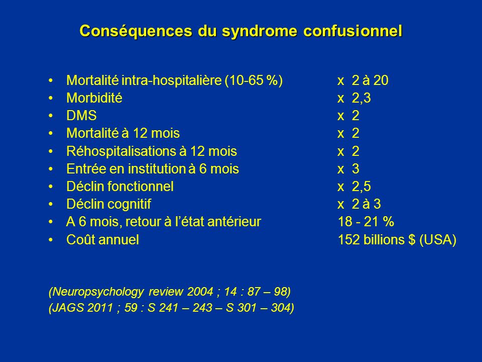 Conséquences du syndrome confusionnel Mortalité intra-hospitalière (10-65 %)x 2 à 20 Morbiditéx 2,3 DMSx 2 Mortalité à 12 moisx 2 Réhospitalisations à