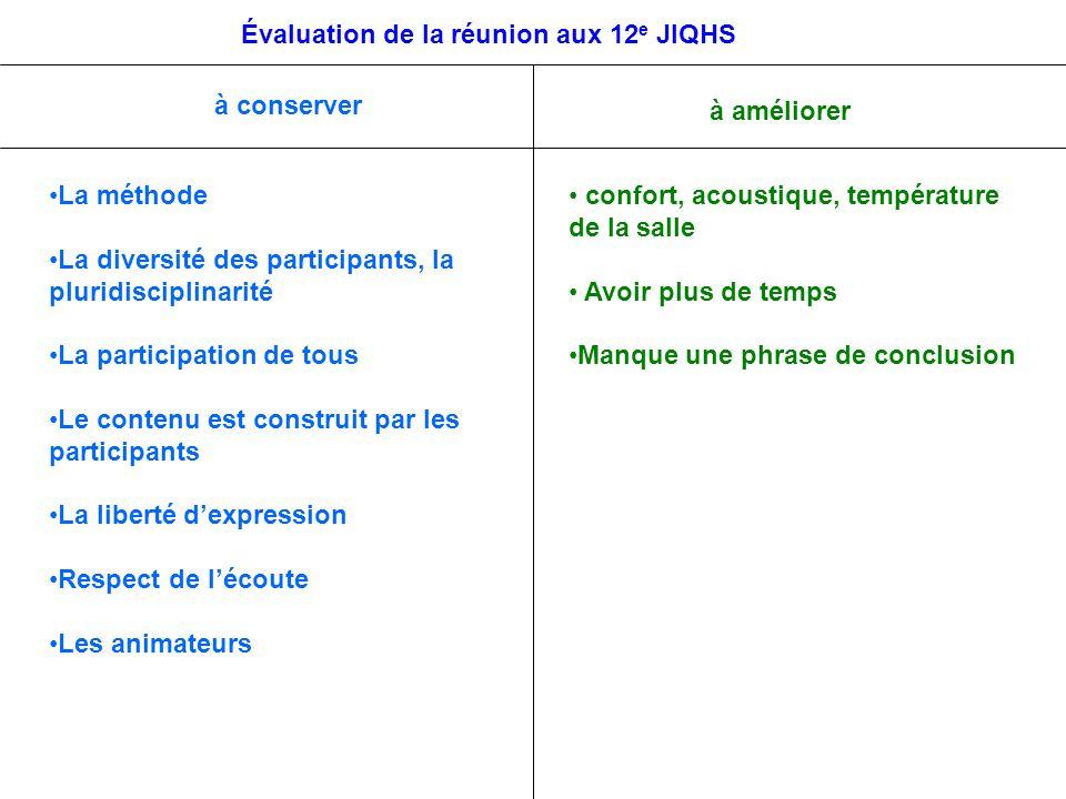 Évaluation de la réunion aux 12 e JIQHS à conserver à améliorer La méthode La diversité des participants, la pluridisciplinarité La participation de t