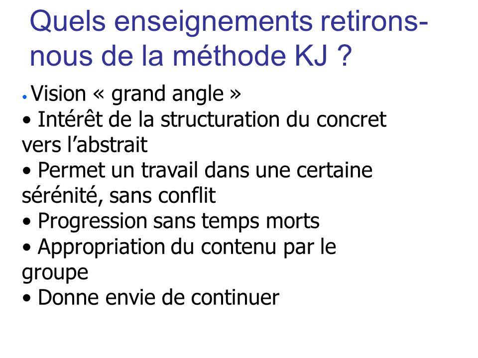 Quels enseignements retirons- nous de la méthode KJ ? Vision « grand angle » Intérêt de la structuration du concret vers labstrait Permet un travail d