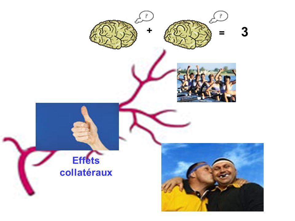 + = 3 Effets collatéraux