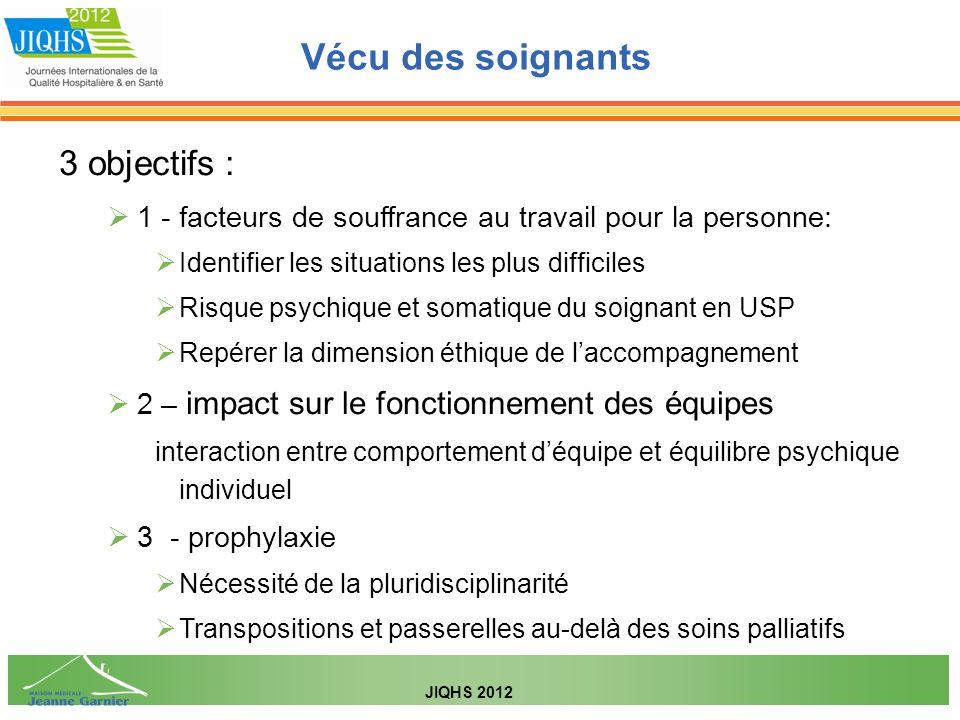 Vécu des soignants 3 objectifs : 1 - facteurs de souffrance au travail pour la personne: Identifier les situations les plus difficiles Risque psychiqu
