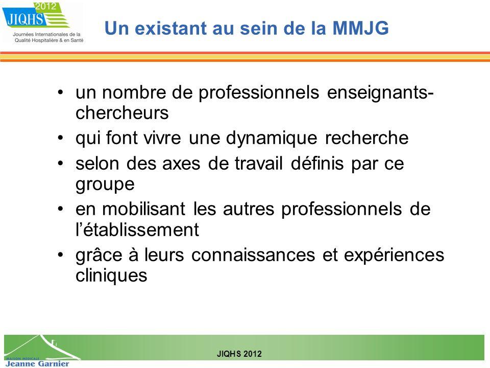 un nombre de professionnels enseignants- chercheurs qui font vivre une dynamique recherche selon des axes de travail définis par ce groupe en mobilisant les autres professionnels de létablissement grâce à leurs connaissances et expériences cliniques Un existant au sein de la MMJG JIQHS 2012
