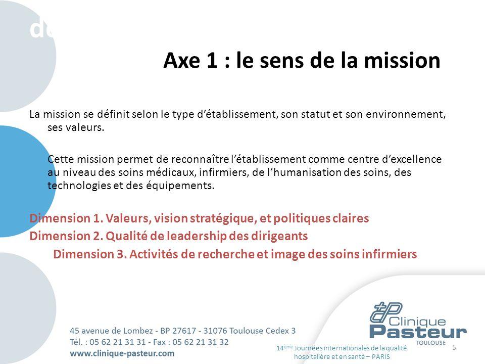 de la Axe 1. Le sens de la mission1. Le sens de la mission 1amission La mission se définit selon le type détablissement, son statut et son environneme