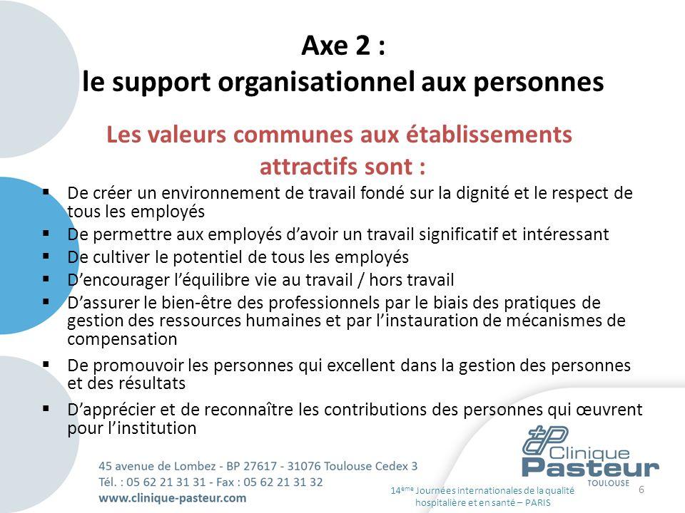 Axe 2 : le support organisationnel aux personnes Les valeurs communes aux établissements attractifs sont : De créer un environnement de travail fondé