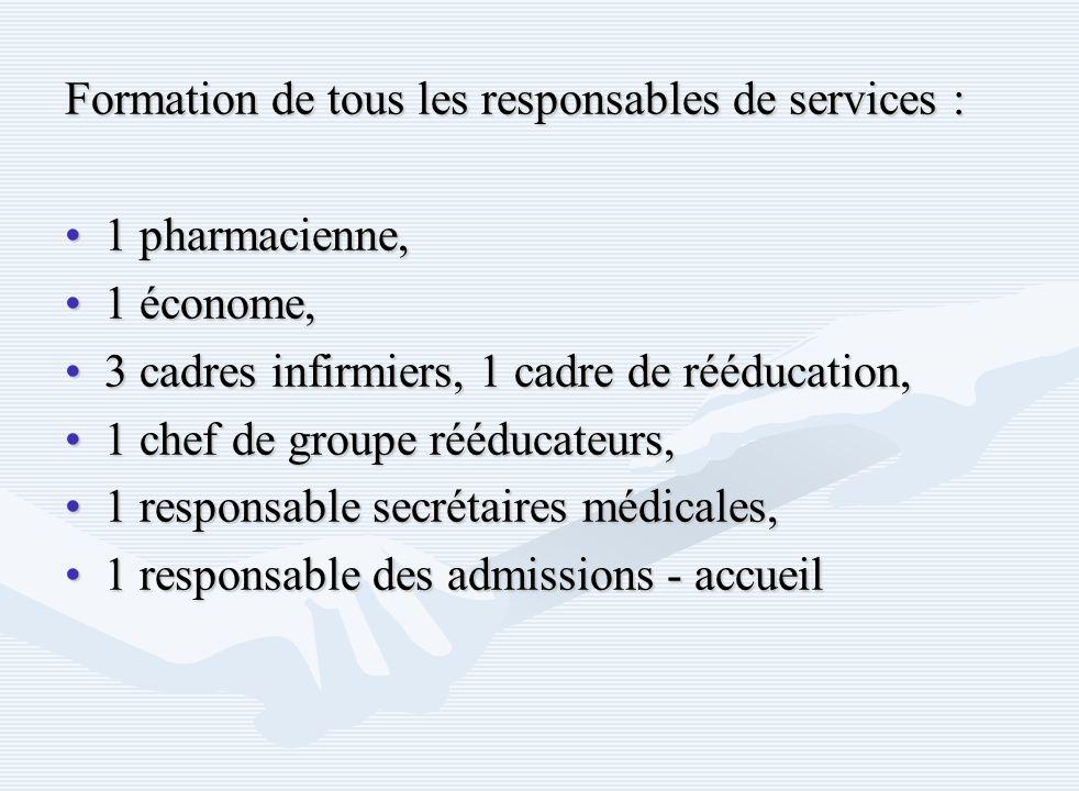 LA METHODE LEAN APPLIQUEE A LHÔPITAL Le BUT :Le BUT : La sécurité des patients, La sécurité des patients, La satisfaction des patients, La satisfaction des patients, La qualité des soins.
