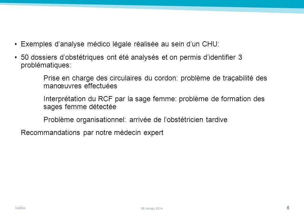 MARSH 5 26 January 2014 Lanalyse médico légale 3 axes: Un regard médical extérieur sur la notion de responsabilité Identifier les éventuelles faibless