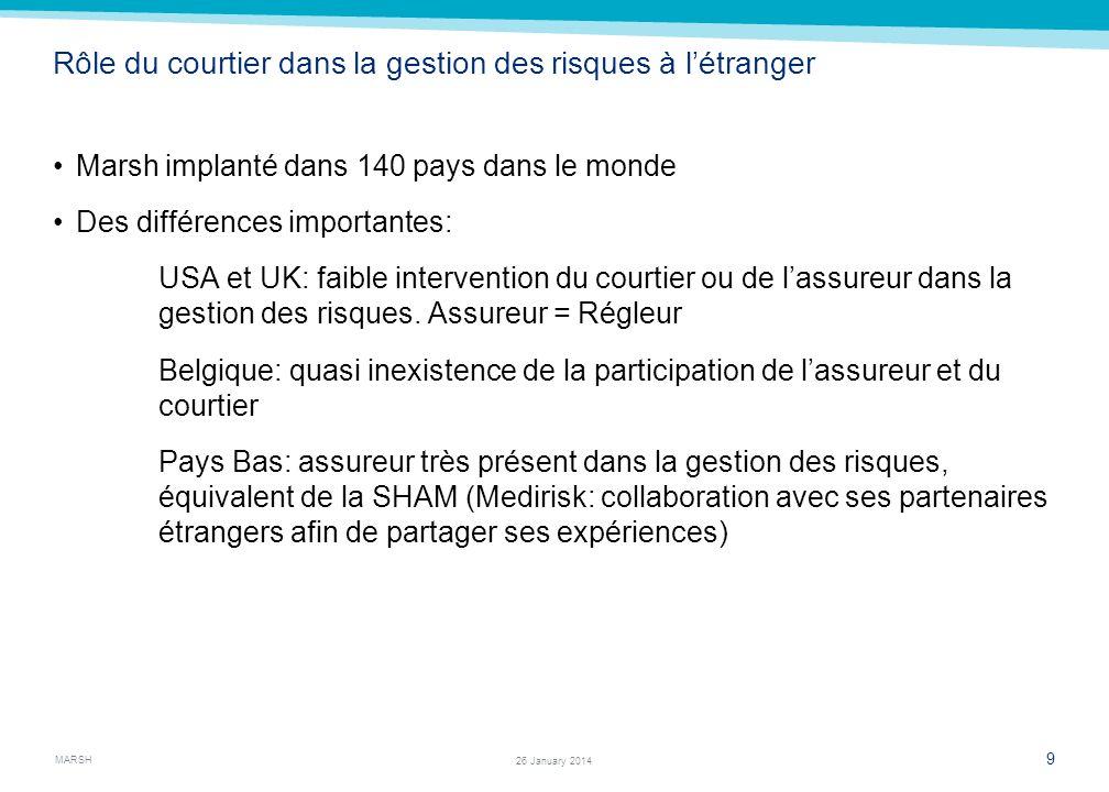 MARSH 8 26 January 2014 Le courtier: un accès à lensemble de loffre assurantielle La vision globale du courtier de loffre de soin Lidentification des