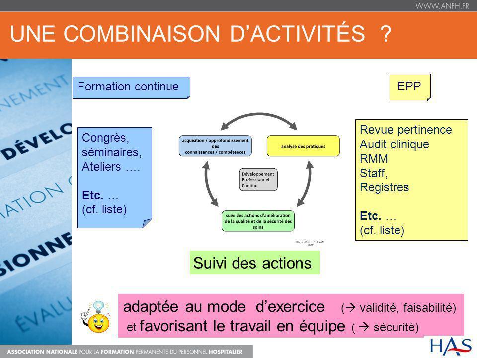 UNE COMBINAISON DACTIVITÉS ? Revue pertinence Audit clinique RMM Staff, Registres Etc. … (cf. liste) adaptée au mode dexercice ( validité, faisabilité