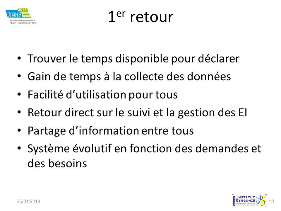 10 1 er retour Trouver le temps disponible pour déclarer Gain de temps à la collecte des données Facilité dutilisation pour tous Retour direct sur le
