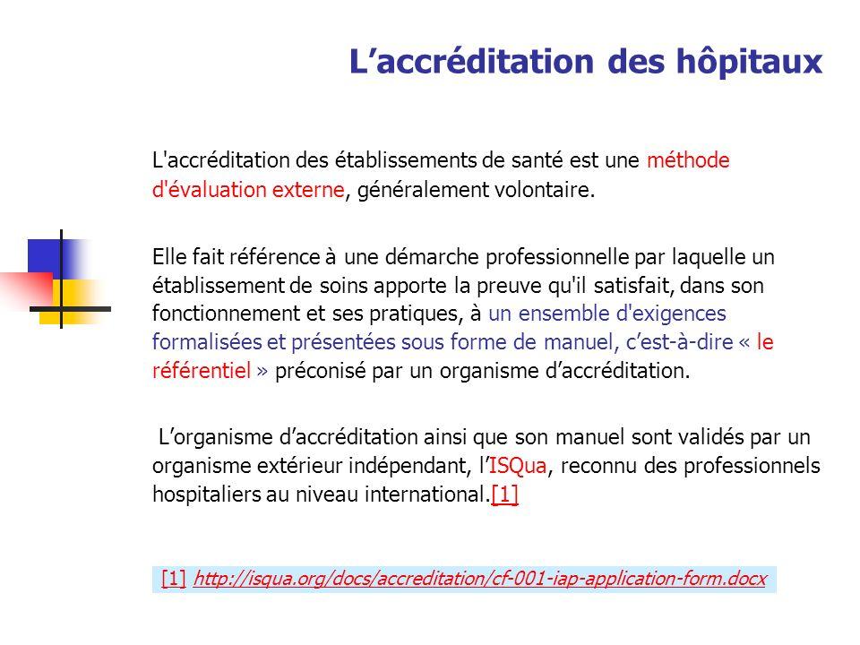 Laccréditation des hôpitaux L accréditation des établissements de santé est une méthode d évaluation externe, généralement volontaire.