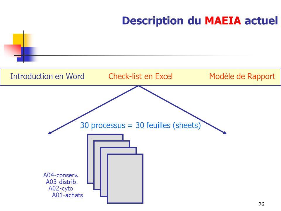 26 Description du MAEIA actuel Introduction en Word Check-list en Excel Modèle de Rapport 30 processus = 30 feuilles (sheets) A04-conserv. A03-distrib