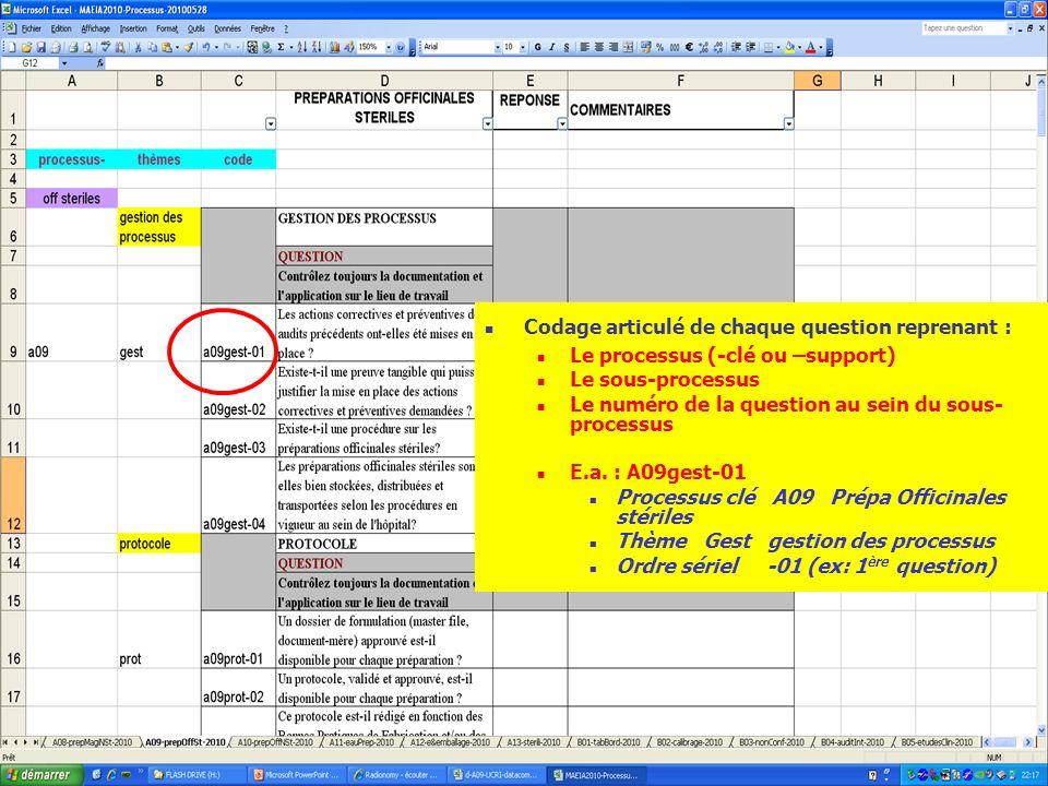 29 Codage articulé de chaque question reprenant : Le processus (-clé ou –support) Le sous-processus Le numéro de la question au sein du sous- processus E.a.