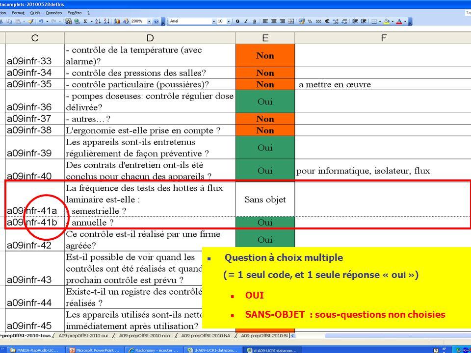 31 Question à choix multiple (= 1 seul code, et 1 seule réponse « oui ») OUI SANS-OBJET : sous-questions non choisies