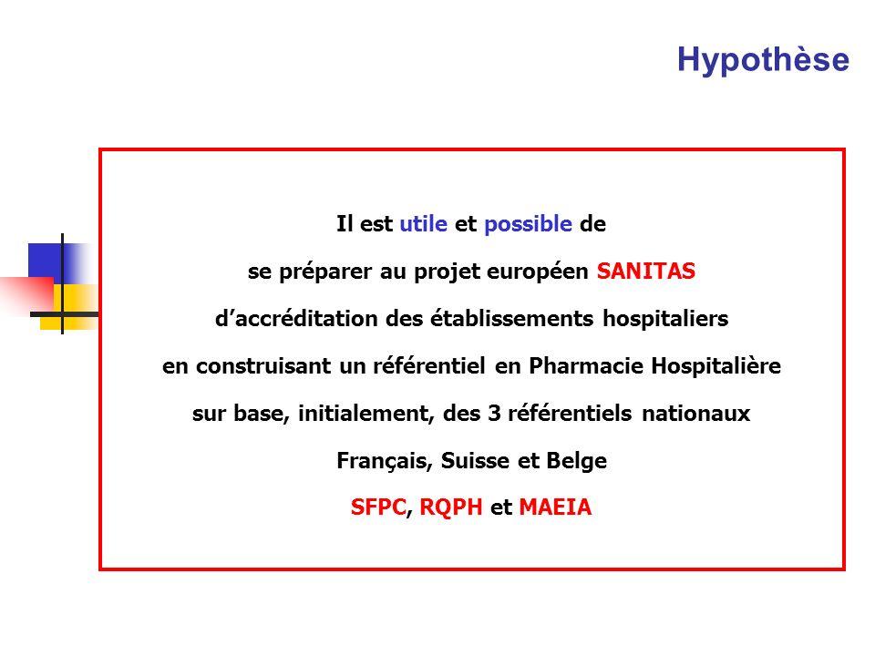 Hypothèse Il est utile et possible de se préparer au projet européen SANITAS daccréditation des établissements hospitaliers en construisant un référen