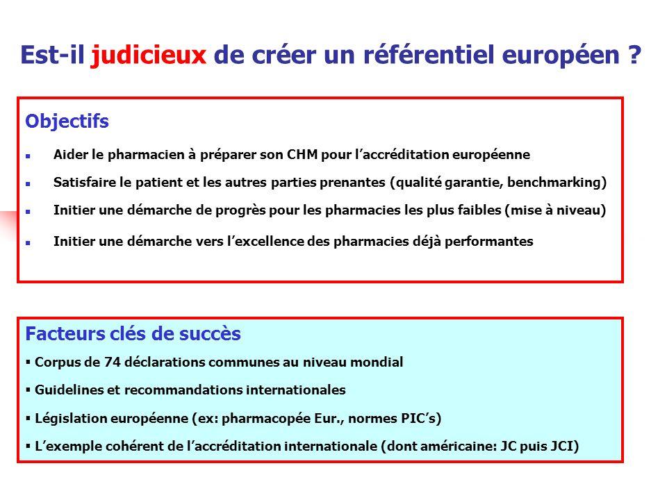 Objectifs Aider le pharmacien à préparer son CHM pour laccréditation européenne Satisfaire le patient et les autres parties prenantes (qualité garantie, benchmarking) Initier une démarche de progrès pour les pharmacies les plus faibles (mise à niveau) Initier une démarche vers lexcellence des pharmacies déjà performantes Facteurs clés de succès Corpus de 74 déclarations communes au niveau mondial Guidelines et recommandations internationales Législation européenne (ex: pharmacopée Eur., normes PICs) Lexemple cohérent de laccréditation internationale (dont américaine: JC puis JCI) Est-il judicieux de créer un référentiel européen ?