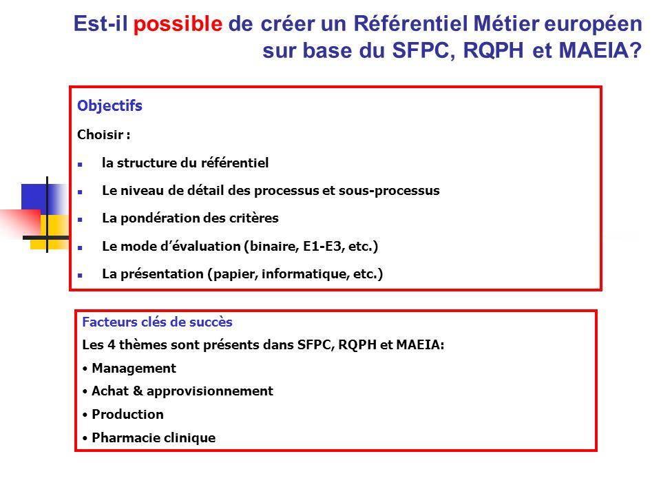 Est-il possible de créer un Référentiel Métier européen sur base du SFPC, RQPH et MAEIA? Objectifs Choisir : la structure du référentiel Le niveau de