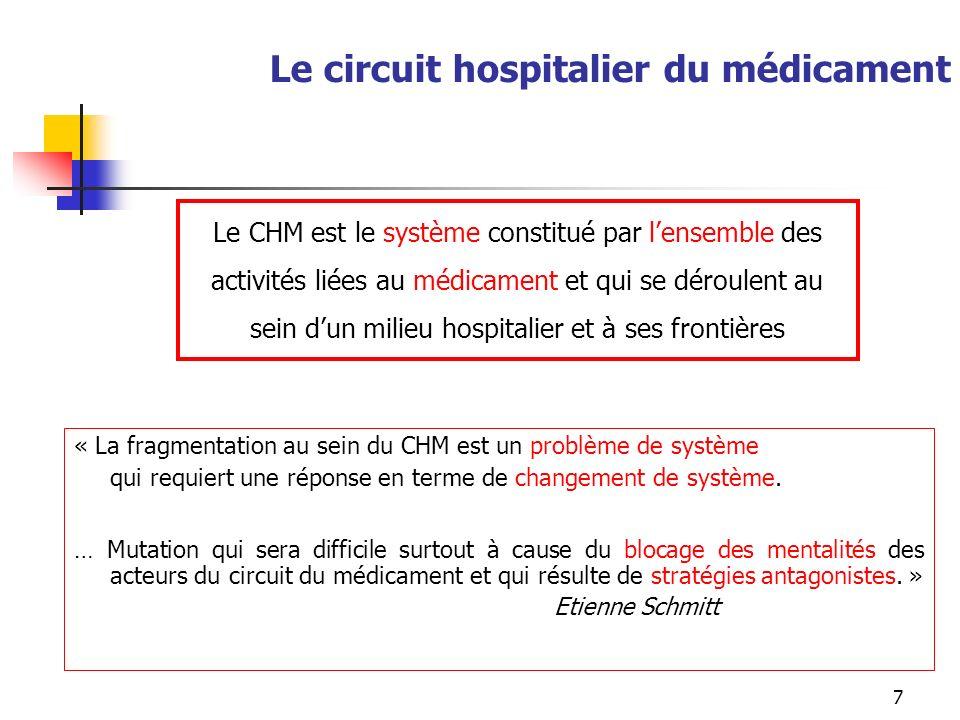 7 Le circuit hospitalier du médicament Le CHM est le système constitué par lensemble des activités liées au médicament et qui se déroulent au sein dun milieu hospitalier et à ses frontières « La fragmentation au sein du CHM est un problème de système qui requiert une réponse en terme de changement de système.