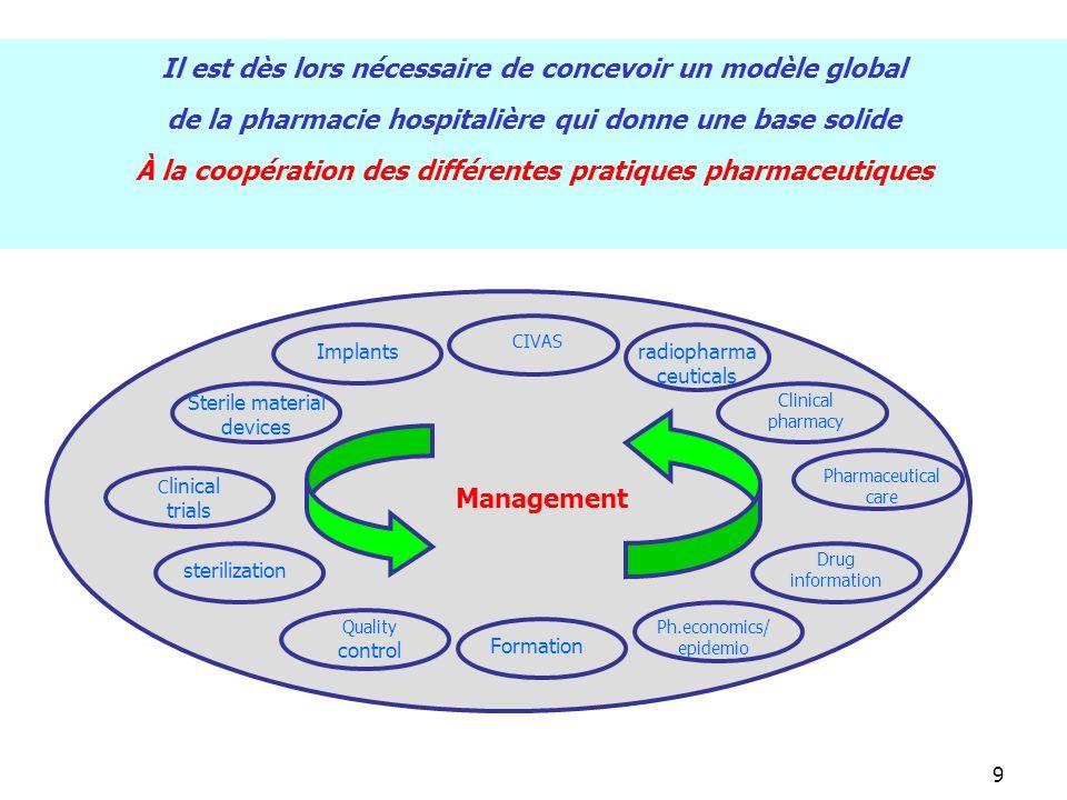 Pharmacie clinique