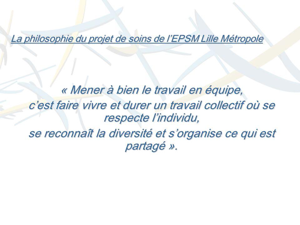 La philosophie du projet de soins de lEPSM Lille Métropole La philosophie du projet de soins de lEPSM Lille Métropole « Mener à bien le travail en équipe, cest faire vivre et durer un travail collectif où se respecte lindividu, se reconnaît la diversité et sorganise ce qui est partagé ».