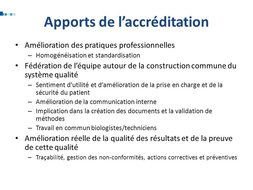 Amélioration des pratiques professionnelles – Homogénéisation et standardisation Fédération de léquipe autour de la construction commune du système qu