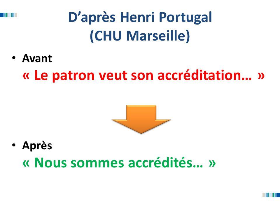 Daprès Henri Portugal (CHU Marseille) Avant « Le patron veut son accréditation… » Après « Nous sommes accrédités… »