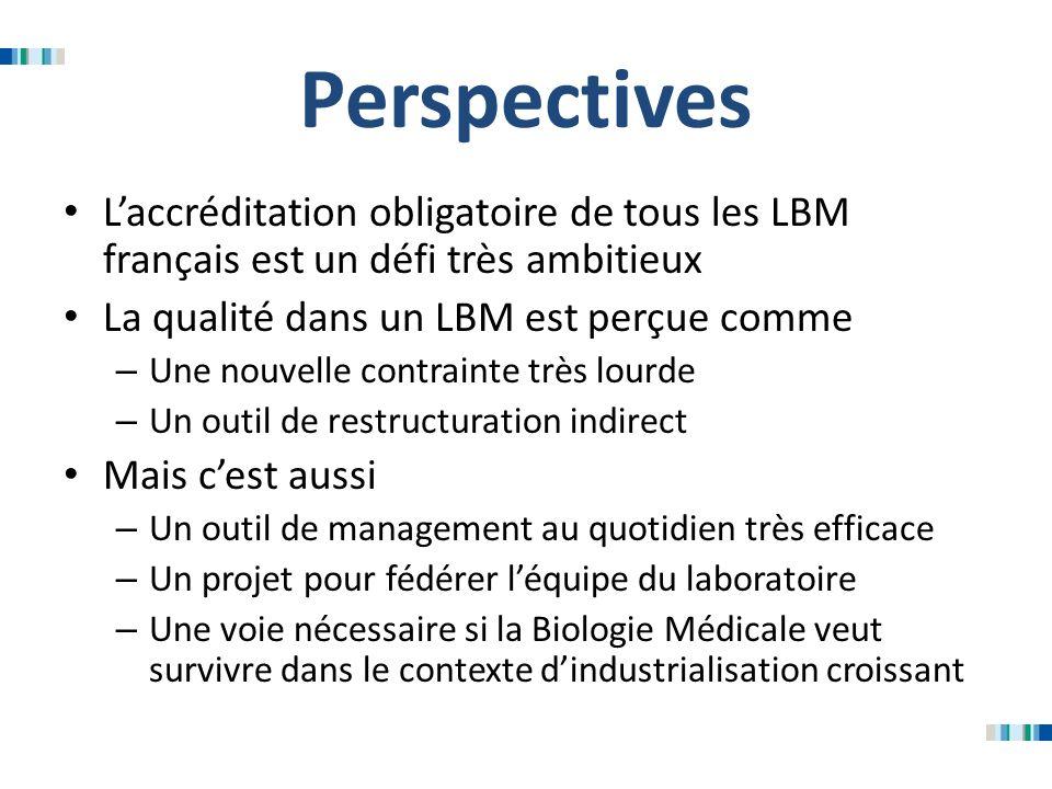 Perspectives Laccréditation obligatoire de tous les LBM français est un défi très ambitieux La qualité dans un LBM est perçue comme – Une nouvelle con