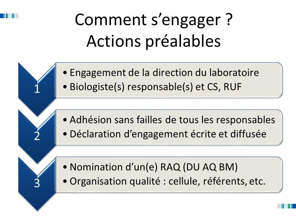 Comment sengager ? Actions préalables 1 Engagement de la direction du laboratoire Biologiste(s) responsable(s) et CS, RUF 2 Adhésion sans failles de t