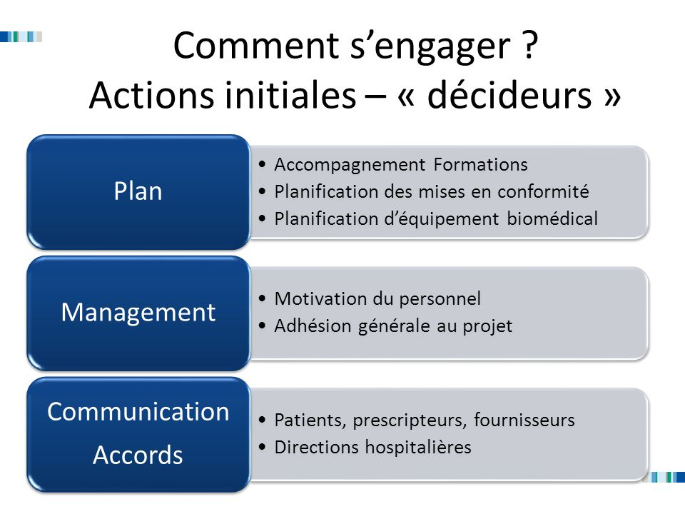 Comment sengager ? Actions initiales – « décideurs » Accompagnement Formations Planification des mises en conformité Planification déquipement biomédi