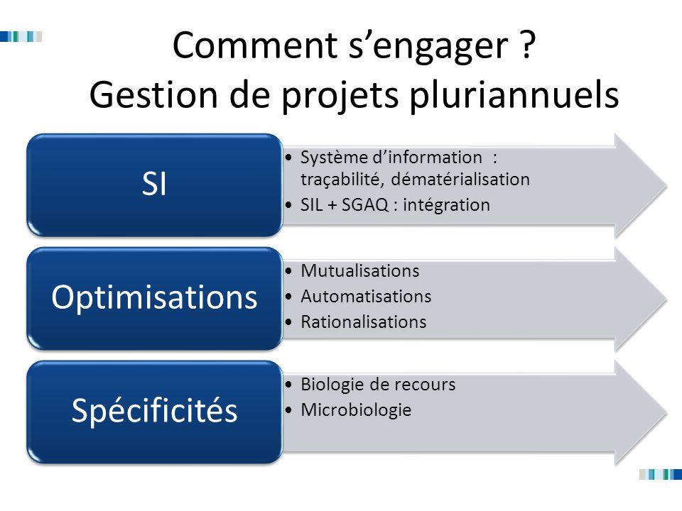 Comment sengager ? Gestion de projets pluriannuels Système dinformation : traçabilité, dématérialisation SIL + SGAQ : intégration SI Mutualisations Au