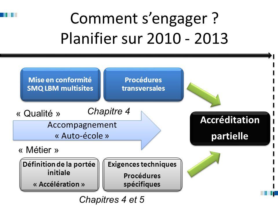 Comment sengager ? Planifier sur 2010 - 2013 Définition de la portée initiale « Accélération » Définition de la portée initiale « Accélération » Exige