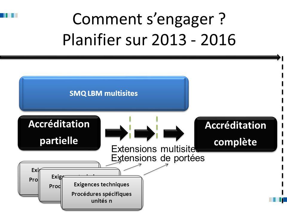Comment sengager ? Planifier sur 2013 - 2016 Exigences techniques Procédures spécifiques unités n Exigences techniques Procédures spécifiques unités n