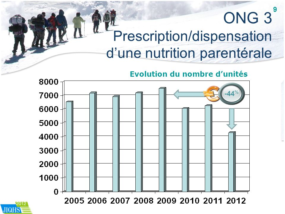 Evolution du nombre dunités 9 -44 %