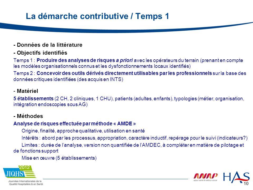 10 La démarche contributive / Temps 1 - Données de la littérature - Objectifs identifiés Temps 1 : Produire des analyses de risques a priori avec les