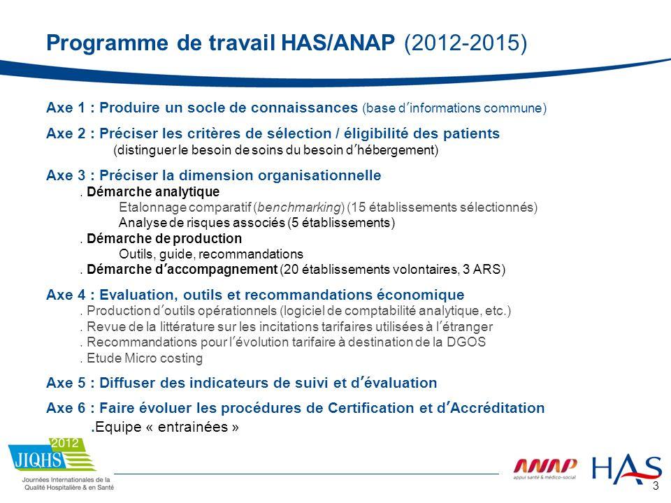 Programme de travail HAS/ANAP (2012-2015) Axe 1 : Produire un socle de connaissances (base dinformations commune) Axe 2 : Préciser les critères de sél
