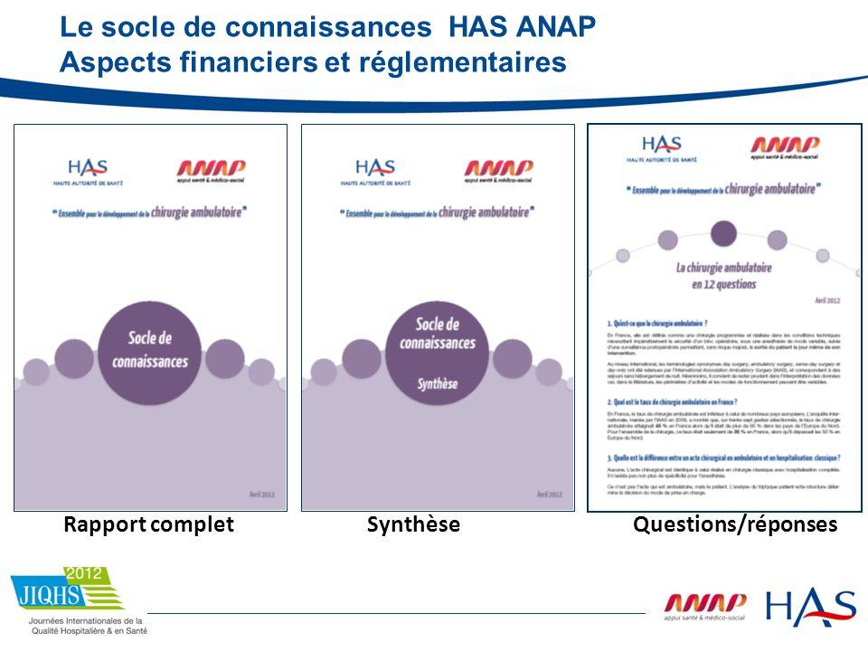 Rapport complet Synthèse Questions/réponses Le socle de connaissances HAS ANAP Aspects financiers et réglementaires