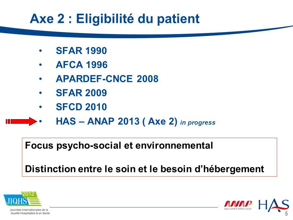 5 Axe 2 : Eligibilité du patient SFAR 1990 AFCA 1996 APARDEF-CNCE 2008 SFAR 2009 SFCD 2010 HAS – ANAP 2013 ( Axe 2) in progress Focus psycho-social et