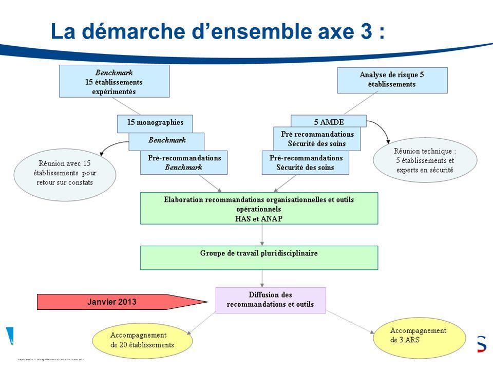La démarche densemble axe 3 : Janvier 2013