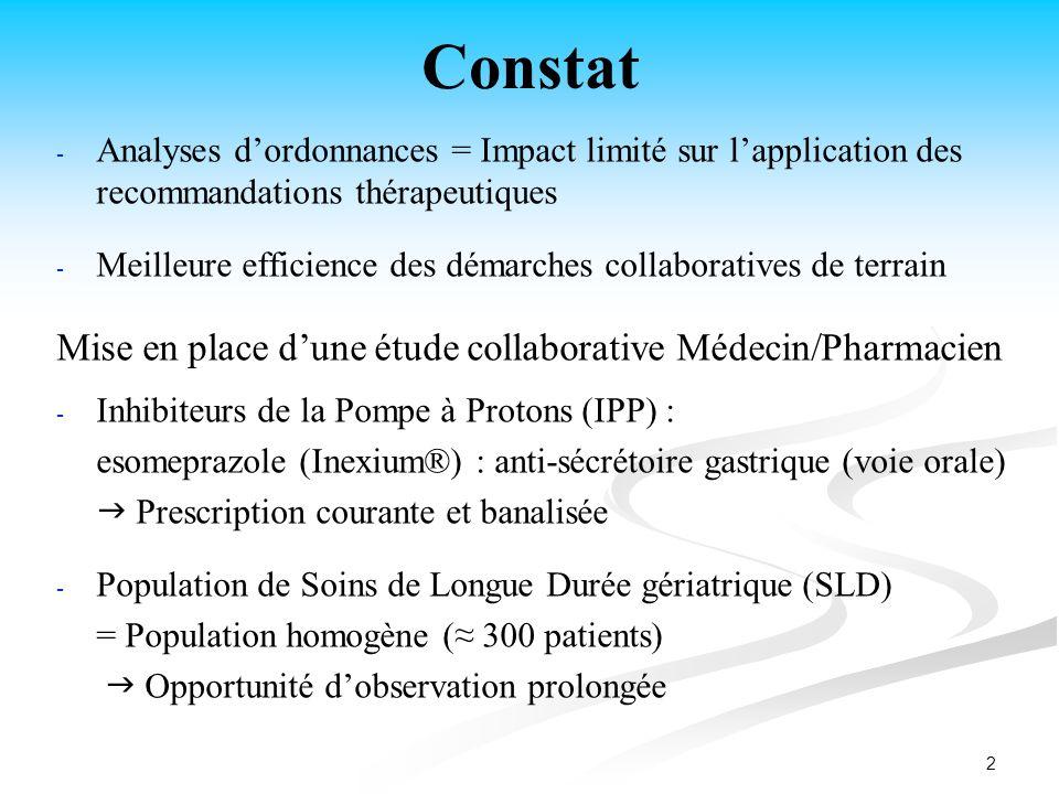 2 Constat - - Analyses dordonnances = Impact limité sur lapplication des recommandations thérapeutiques - - Meilleure efficience des démarches collabo