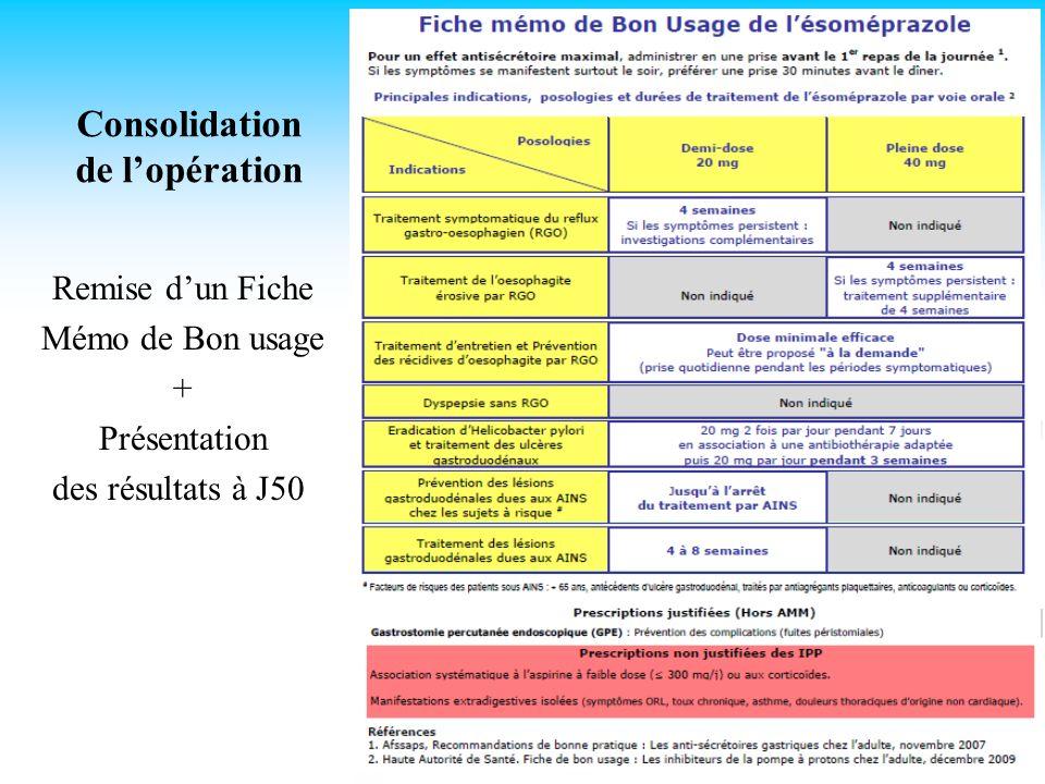 6 Consolidation de lopération Remise dun Fiche Mémo de Bon usage + Présentation des résultats à J50