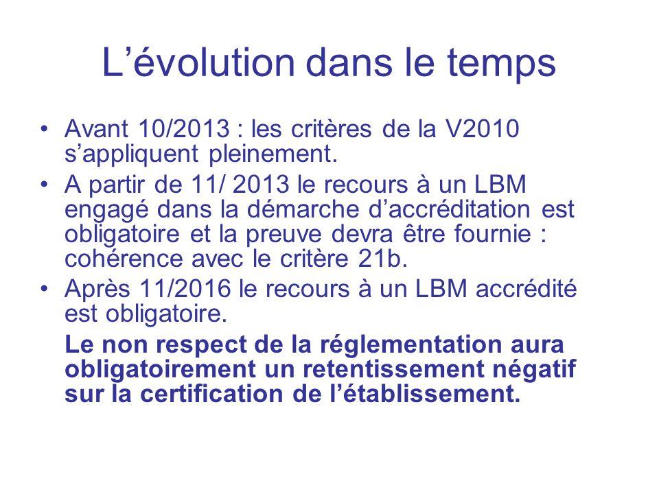 Lévolution dans le temps Avant 10/2013 : les critères de la V2010 sappliquent pleinement. A partir de 11/ 2013 le recours à un LBM engagé dans la déma