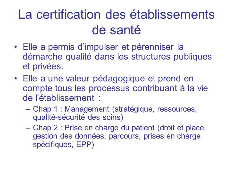 La certification des établissements de santé Elle a permis dimpulser et pérenniser la démarche qualité dans les structures publiques et privées. Elle