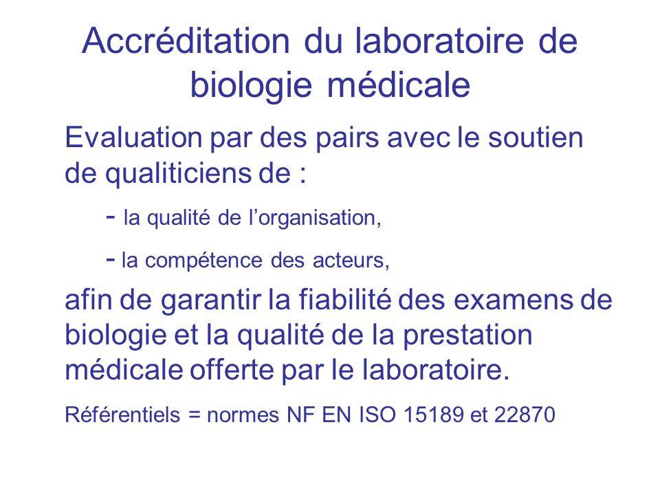 Accréditation du laboratoire de biologie médicale Evaluation par des pairs avec le soutien de qualiticiens de : - la qualité de lorganisation, - la co