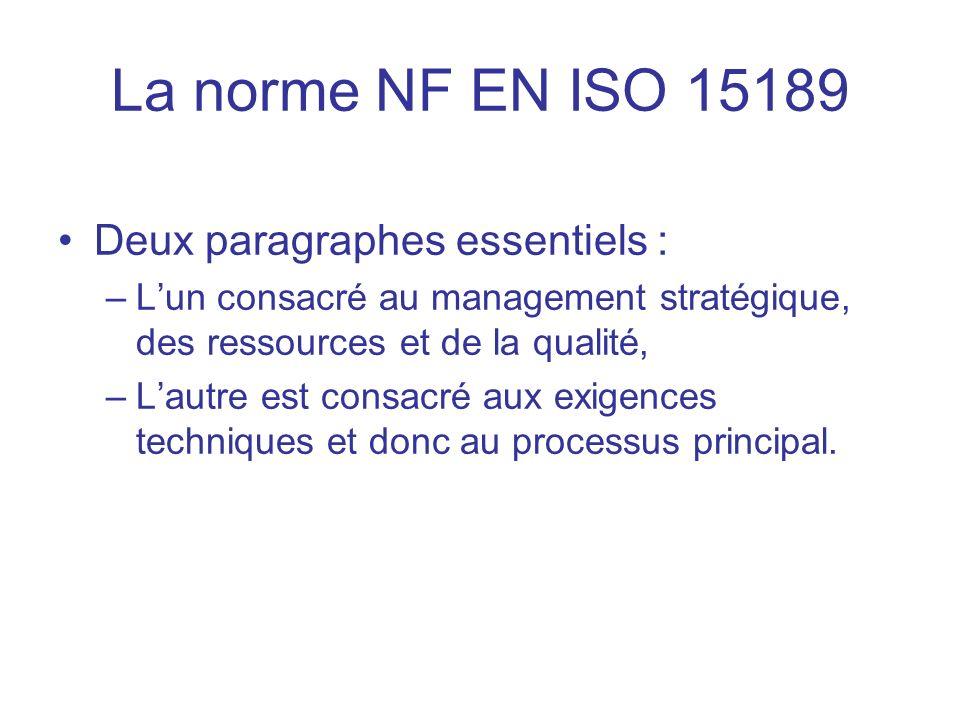 La norme NF EN ISO 15189 Deux paragraphes essentiels : –Lun consacré au management stratégique, des ressources et de la qualité, –Lautre est consacré