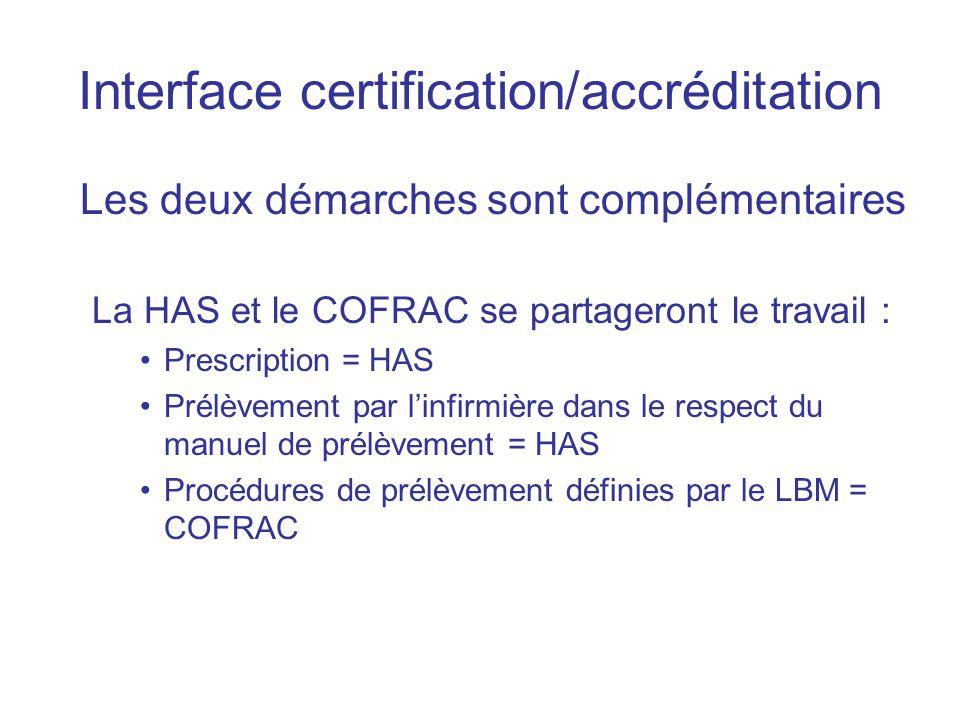 Interface certification/accréditation Les deux démarches sont complémentaires La HAS et le COFRAC se partageront le travail : Prescription = HAS Prélè