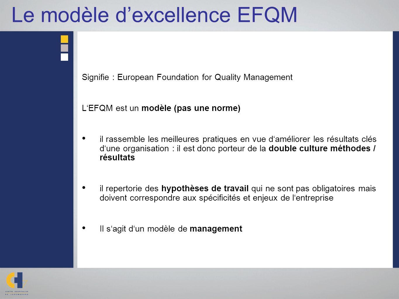 Signifie : European Foundation for Quality Management LEFQM est un modèle (pas une norme) il rassemble les meilleures pratiques en vue daméliorer les