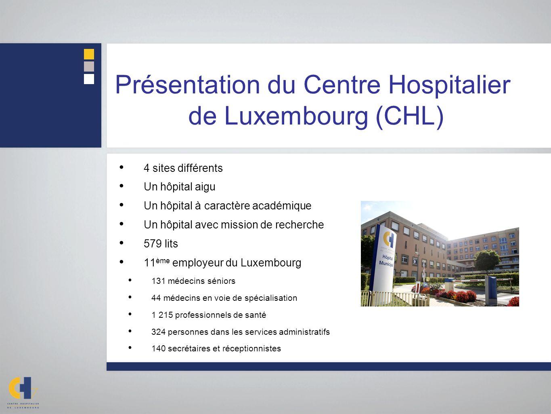 4 sites différents Un hôpital aigu Un hôpital à caractère académique Un hôpital avec mission de recherche 579 lits 11 ème employeur du Luxembourg 131