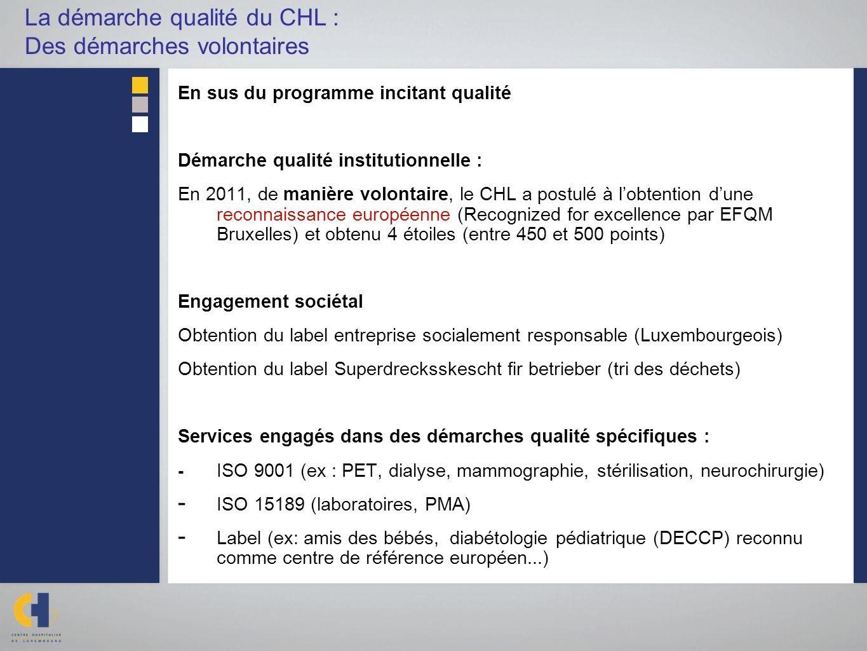 En sus du programme incitant qualité Démarche qualité institutionnelle : En 2011, de manière volontaire, le CHL a postulé à lobtention dune reconnaiss