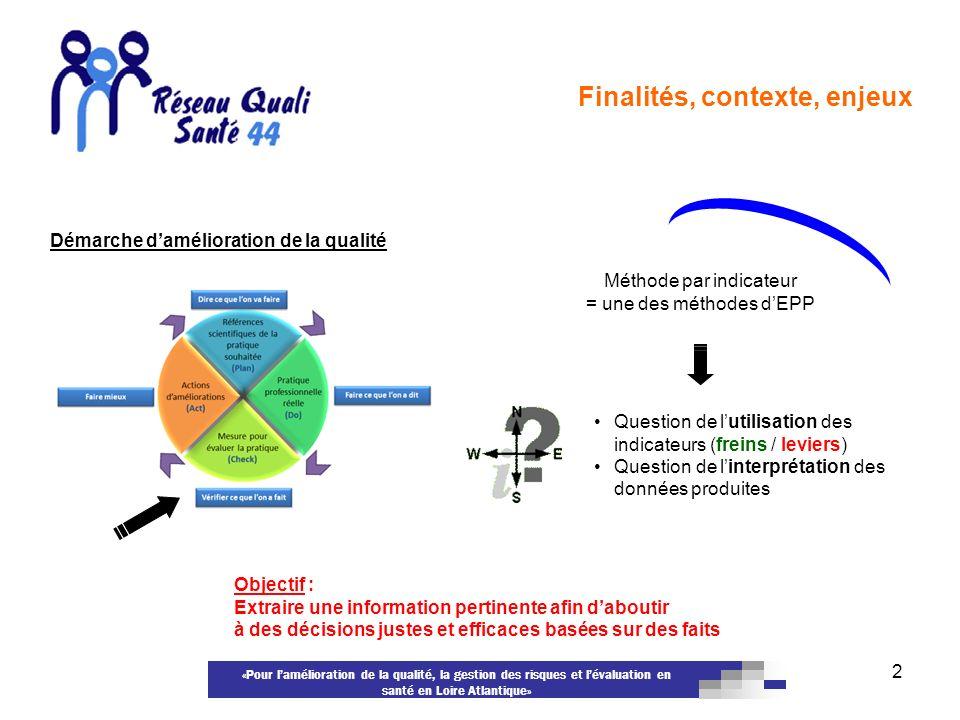 «Pour lamélioration de la qualité, la gestion des risques et lévaluation en santé en Loire Atlantique» 2 Finalités, contexte, enjeux Démarche damélior