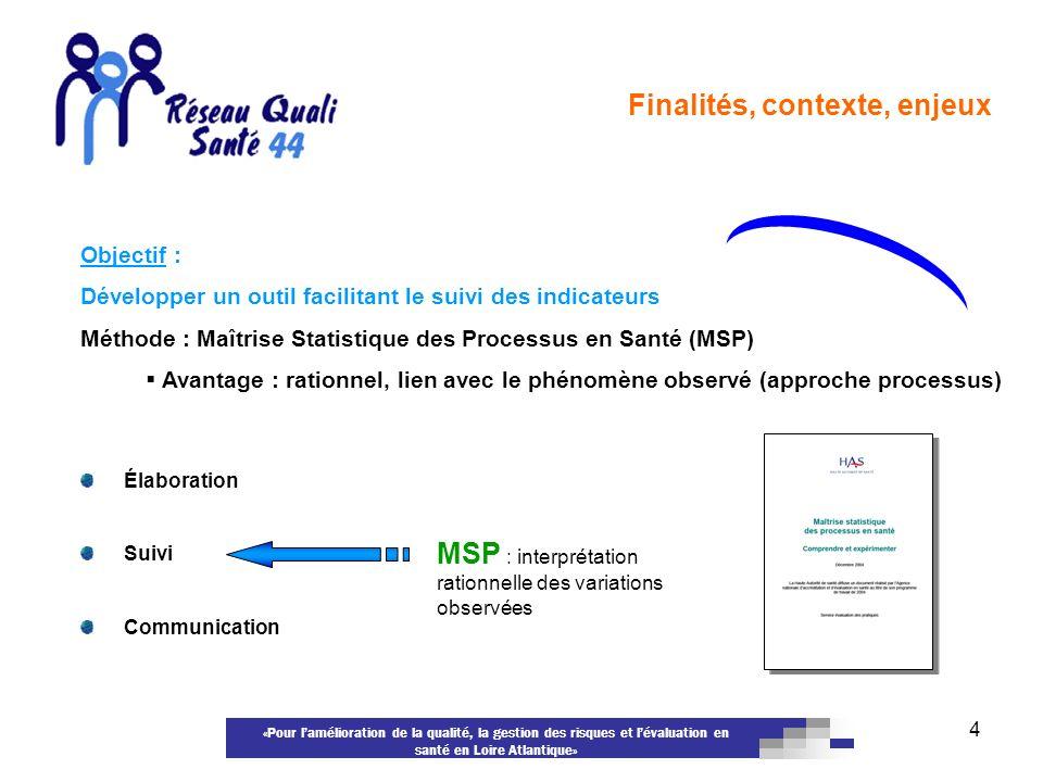 «Pour lamélioration de la qualité, la gestion des risques et lévaluation en santé en Loire Atlantique» 4 Finalités, contexte, enjeux Objectif : Dévelo