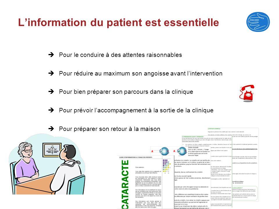 Linformation du patient est essentielle Pour le conduire à des attentes raisonnables Pour prévoir laccompagnement à la sortie de la clinique Pour rédu